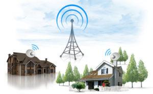 WiFi доступ к сети интернет для дома и офиса